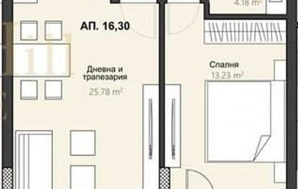 двустаен апартамент пловдив ahlg7qca