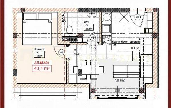 двустаен апартамент софия 6letuwjg