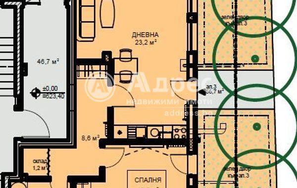 двустаен апартамент софия bcqlpw3w