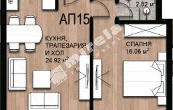 двустаен апартамент софия fkw5gpp5
