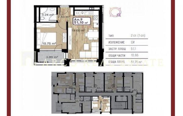 двустаен апартамент софия hw6tbmfb