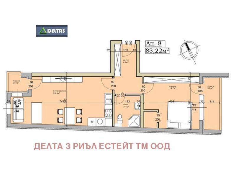 двустаен апартамент софия jgjt5htj