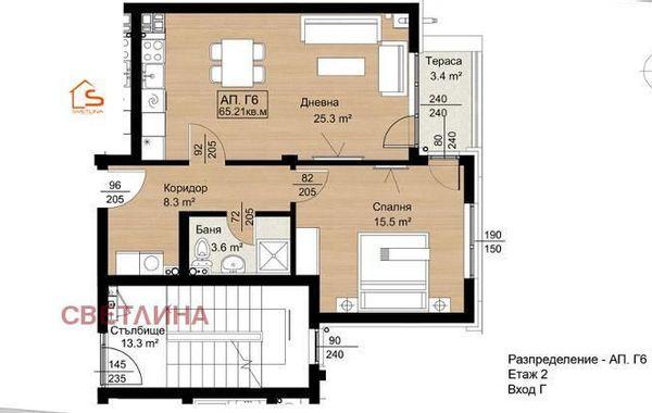 двустаен апартамент софия skclu6t7