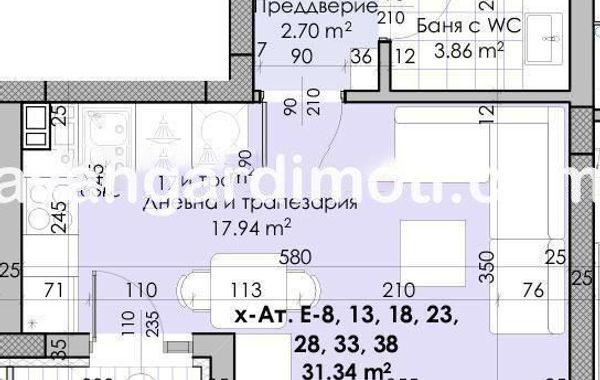 едностаен апартамент пловдив gc648f1s