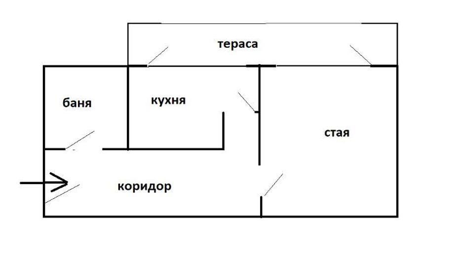 едностаен апартамент софия 7sw4xncw
