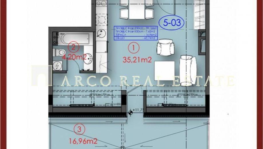 едностаен апартамент софия s73vahrf