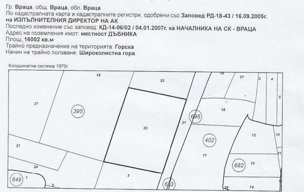 имот враца amxr43u2
