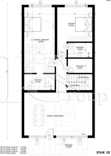 къща софия afyvkfq5