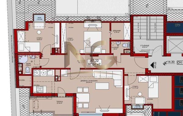 многостаен апартамент софия g6c4axgm
