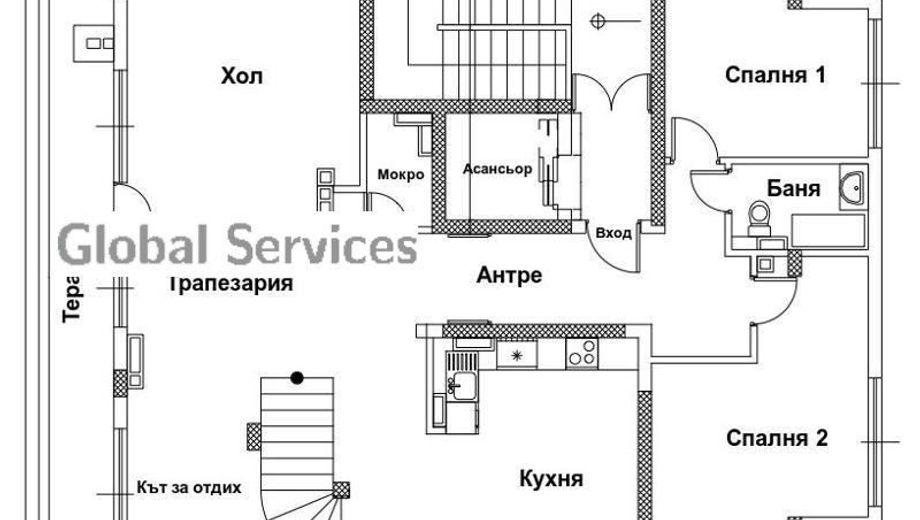 многостаен апартамент софия nbd4jw52