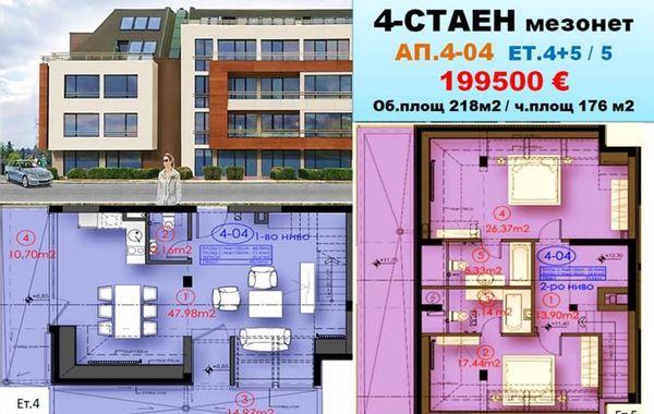 многостаен апартамент софия pdwuveka