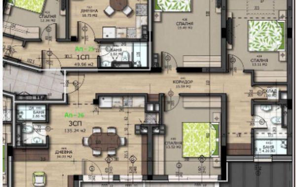многостаен апартамент софия tsdmd84r