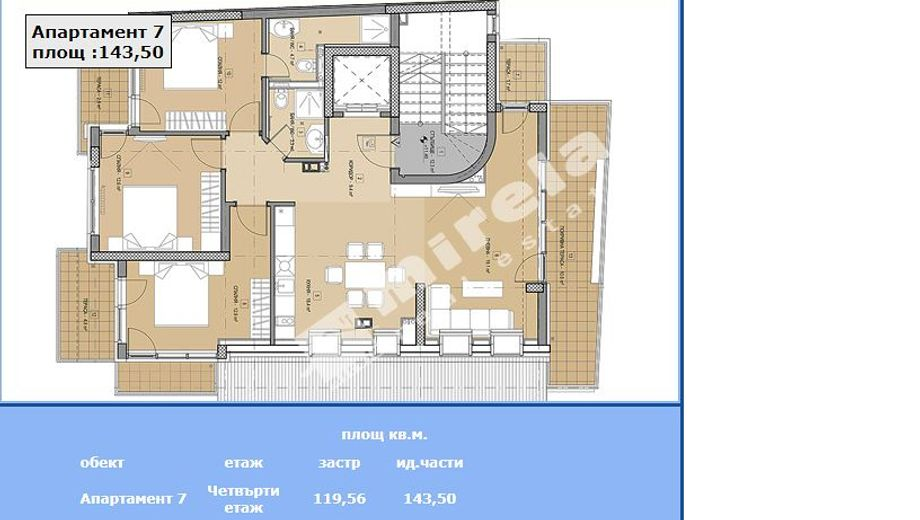 многостаен апартамент софия ul8sutru