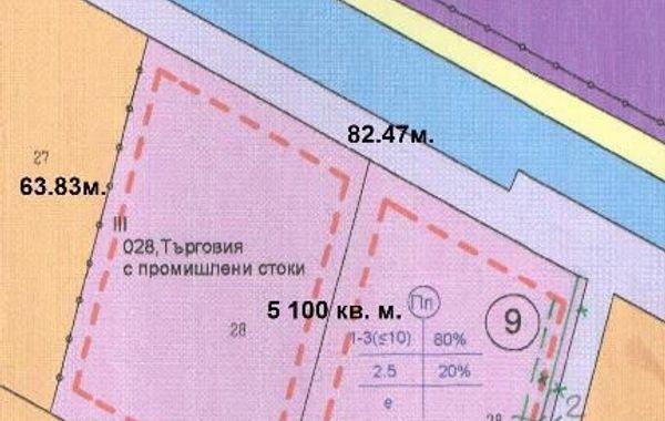 парцел пазарджик cnxlx52l