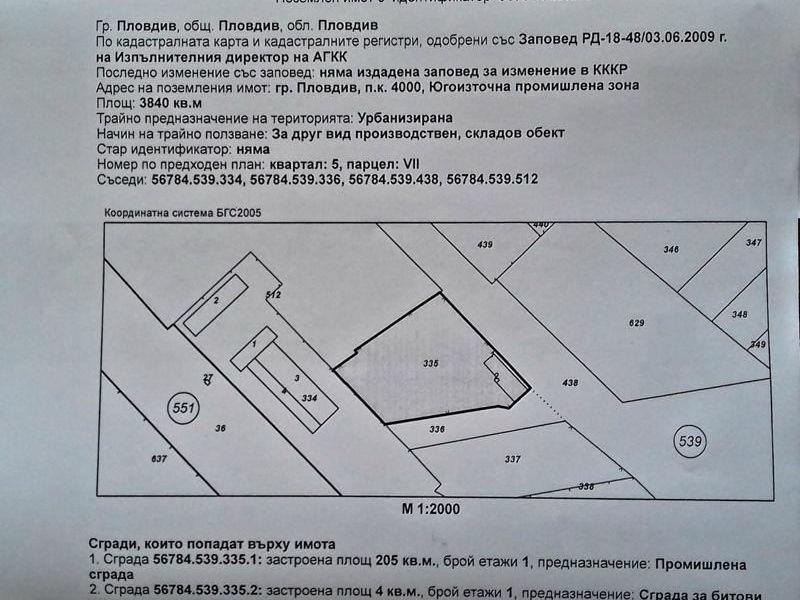 парцел пловдив sjpy8cf9