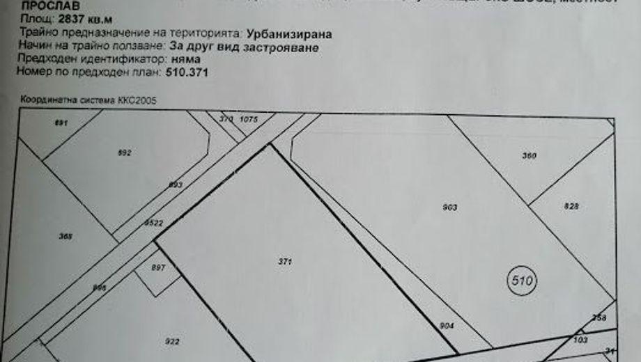 парцел пловдив v75duakq