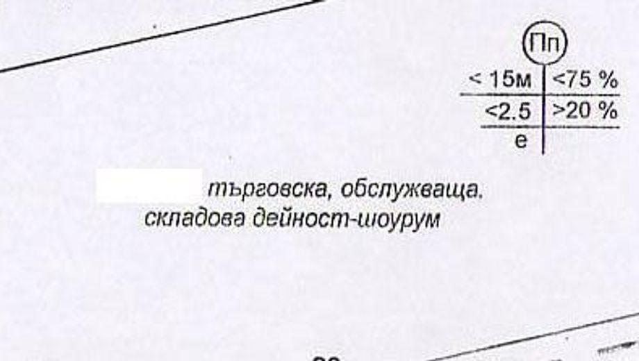 парцел пловдив wbfa17p4