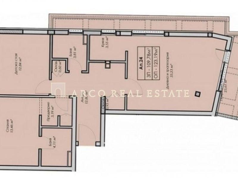 тристаен апартамент софия r248kfnq